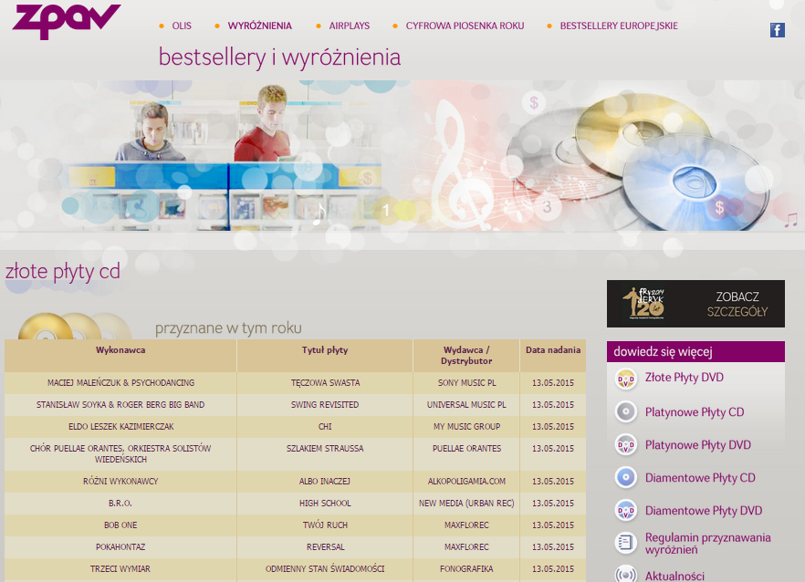 Lista przyznanych przez ZPAV z³otych p³yt w 2015 r. Fot. Screen ze zpav.pl